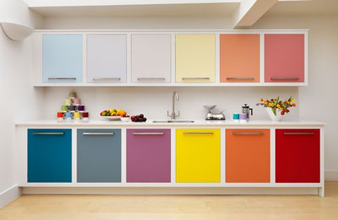 2 harvey jones Colourful Kitchen Design Ideas