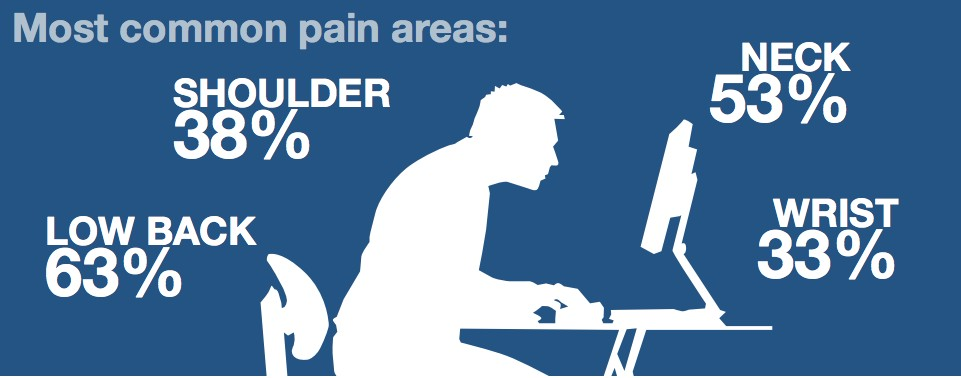 8-home-office-design-wrong-sitting-posture-pain-areas