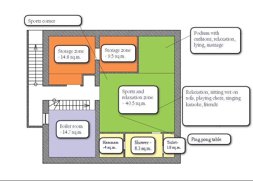 1 Interior Design Project Preparation Functional Zoning Of
