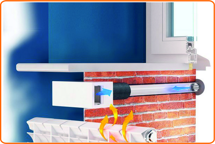 3-2-wall-vent-energy-saving-how-to-reduce-electricity-consumption