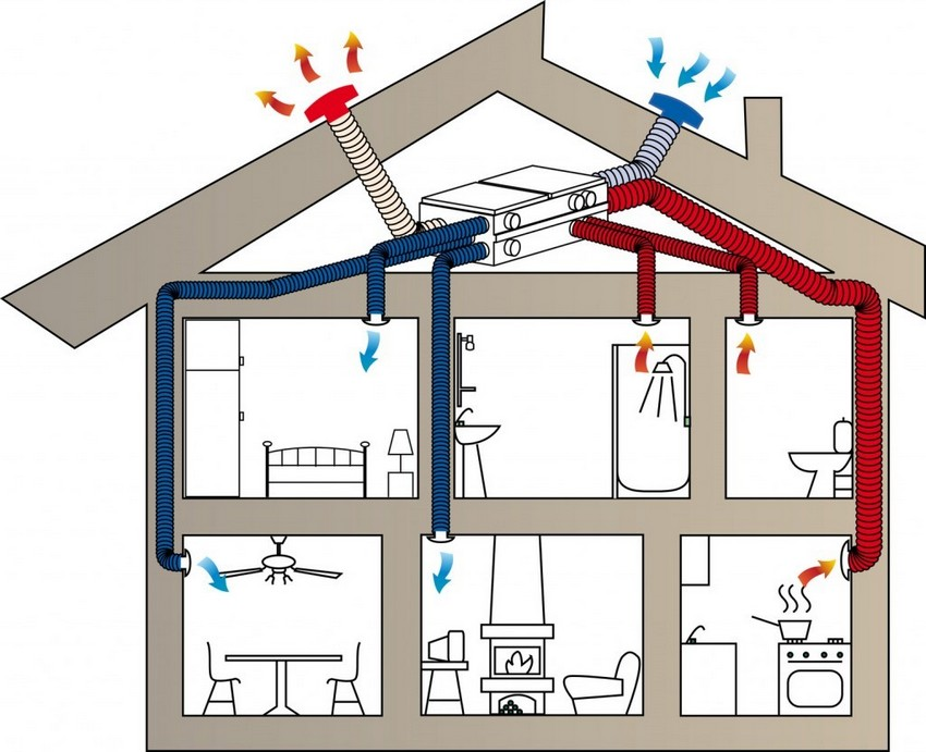4-energy-recovery-ventilation-system-in-house-scheme-energy-saving-how-to-reduce-electricity-consumption