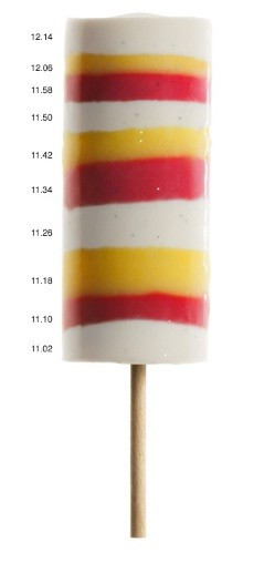 3-multi-layered-multicolor-lemon-cream-ice-cream-strwaberry-panna-cotta-dessert-on-stick-preparation-high-speed-freezing-timing-with-blast-chiller-by-electrolux-professional