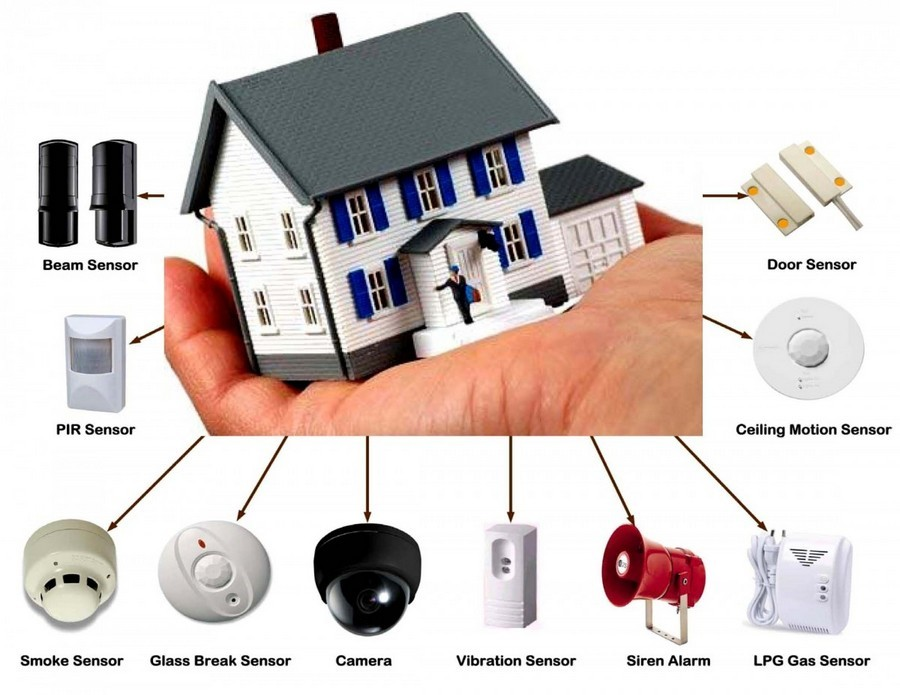 3-home-security-system-sensors-alarms-scheme-plan