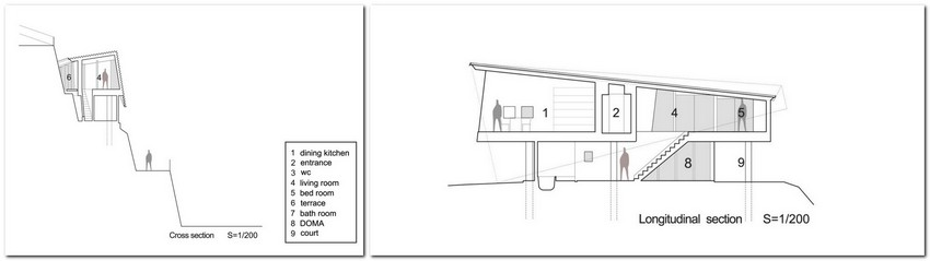 """4-world's-narrowest-houses-Rooftecture S""""-by-Shuhei-Endo-in-Kobe-Japan-on-the-rock-edge-layout-plan-scheme-unusual-architecture"""