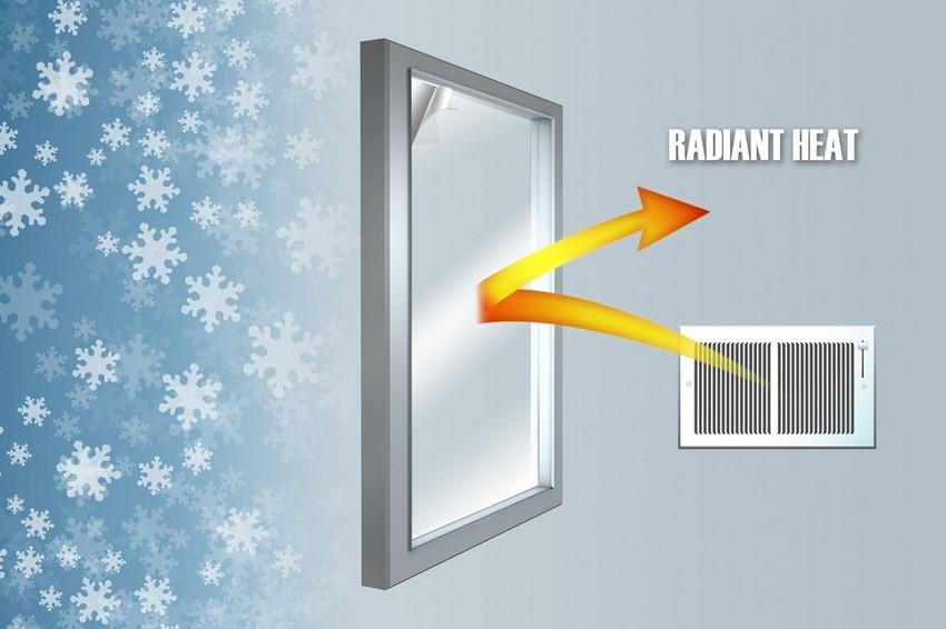 3-energy-efficient-double-glazed-windows-scheme-energy-saving-how-to-reduce-electricity-consumption