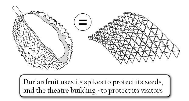 3-esplanade-marina-bay-singapore-biomimicry-in-modern-architecture-spiky-metal-roof-durian-fruit