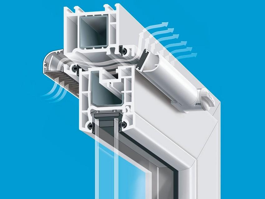 3-window-ventilator-scheme-energy-saving-how-to-reduce-electricity-consumption