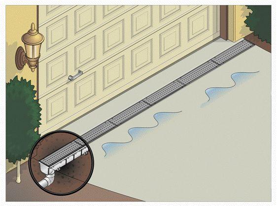 3-2-trench-drain-in-front-of-a-garage-door-installation-scheme-plan-driveway-weatherproofing-waterproofing-garage